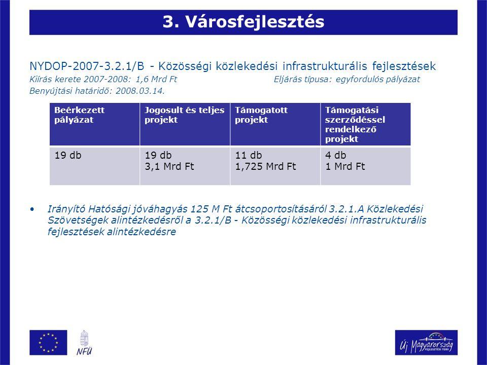 3. Városfejlesztés NYDOP-2007-3.2.1/B - Közösségi közlekedési infrastrukturális fejlesztések Kiírás kerete 2007-2008: 1,6 Mrd Ft Eljárás típusa: egyfo