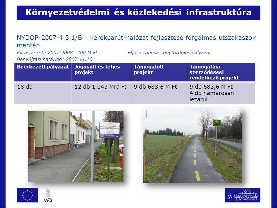 Környezetvédelmi és közlekedési infrastruktúra NYDOP-2007-4.3.1/B - kerékpárút-hálózat fejlesztése forgalmas útszakaszok mentén Kiírás kerete 2007-2008: 700 M Ft Eljárás típusa: egyfordulós pályázat Benyújtási határidő: 2007.11.16.