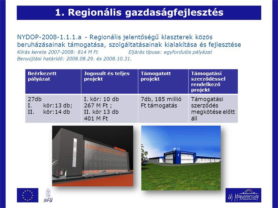 1. Regionális gazdaságfejlesztés NYDOP-2008-1.1.1.a - Regionális jelentőségű klaszterek közös beruházásainak támogatása, szolgáltatásainak kialakítása