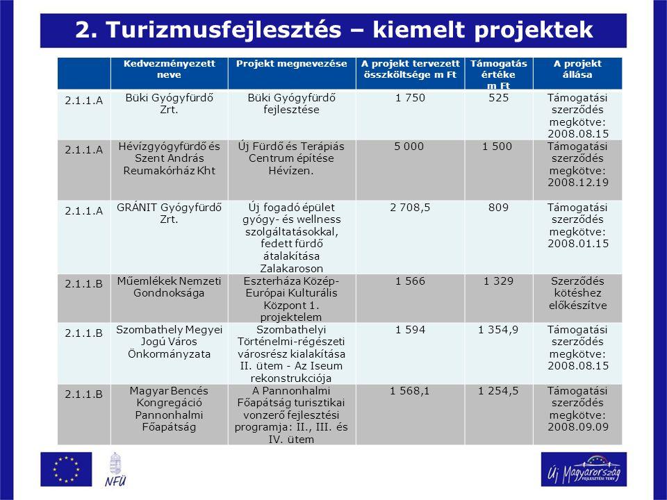 2. Turizmusfejlesztés – kiemelt projektek Kedvezményezett neve Projekt megnevezéseA projekt tervezett összköltsége m Ft Támogatás értéke m Ft A projek
