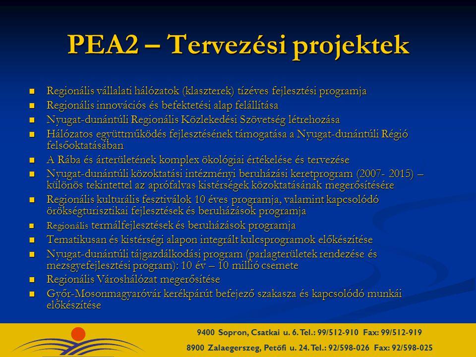 PEA2 – Tervezési projektek Regionális vállalati hálózatok (klaszterek) tízéves fejlesztési programja Regionális vállalati hálózatok (klaszterek) tízéves fejlesztési programja Regionális innovációs és befektetési alap felállítása Regionális innovációs és befektetési alap felállítása Nyugat-dunántúli Regionális Közlekedési Szövetség létrehozása Nyugat-dunántúli Regionális Közlekedési Szövetség létrehozása Hálózatos együttműködés fejlesztésének támogatása a Nyugat-dunántúli Régió felsőoktatásában Hálózatos együttműködés fejlesztésének támogatása a Nyugat-dunántúli Régió felsőoktatásában A Rába és árterületének komplex ökológiai értékelése és tervezése A Rába és árterületének komplex ökológiai értékelése és tervezése Nyugat-dunántúli közoktatási intézményi beruházási keretprogram (2007- 2015) – különös tekintettel az aprófalvas kistérségek közoktatásának megerősítésére Nyugat-dunántúli közoktatási intézményi beruházási keretprogram (2007- 2015) – különös tekintettel az aprófalvas kistérségek közoktatásának megerősítésére Regionális kulturális fesztiválok 10 éves programja, valamint kapcsolódó örökségturisztikai fejlesztések és beruházások programja Regionális kulturális fesztiválok 10 éves programja, valamint kapcsolódó örökségturisztikai fejlesztések és beruházások programja Regionális termálfejlesztések és beruházások programja Regionális termálfejlesztések és beruházások programja Tematikusan és kistérségi alapon integrált kulcsprogramok előkészítése Tematikusan és kistérségi alapon integrált kulcsprogramok előkészítése Nyugat-dunántúli tájgazdálkodási program (parlagterületek rendezése és mezsgyefejlesztési program): 10 év – 10 millió csemete Nyugat-dunántúli tájgazdálkodási program (parlagterületek rendezése és mezsgyefejlesztési program): 10 év – 10 millió csemete Regionális Városhálózat megerősítése Regionális Városhálózat megerősítése Győr-Mosonmagyaróvár kerékpárút befejező szakasza és kapcsolódó munkái előkészítése Győr-Mosonmagyaróvár kerékpárút befejező szak