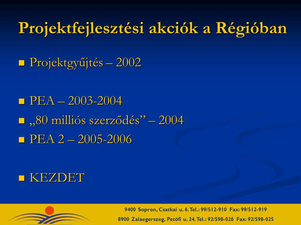 """Projektfejlesztési akciók a Régióban Projektgyűjtés – 2002 Projektgyűjtés – 2002 PEA – 2003-2004 PEA – 2003-2004 """"80 milliós szerződés – 2004 """"80 milliós szerződés – 2004 PEA 2 – 2005-2006 PEA 2 – 2005-2006 KEZDET KEZDET"""