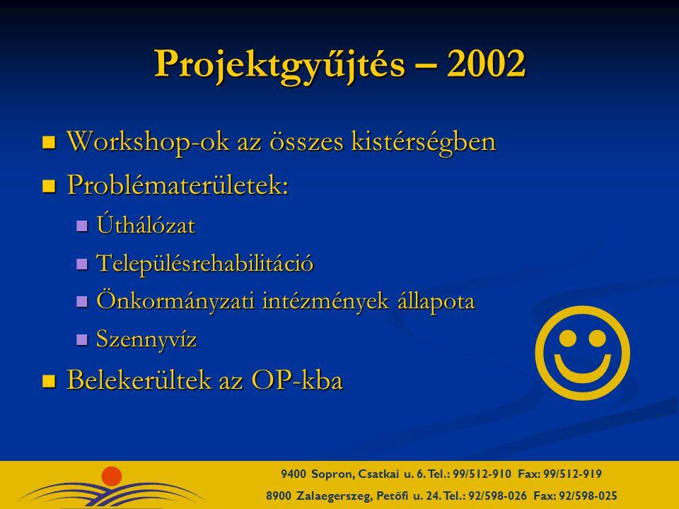 Projektgyűjtés – 2002 Workshop-ok az összes kistérségben Workshop-ok az összes kistérségben Problématerületek: Problématerületek: Úthálózat Úthálózat Településrehabilitáció Településrehabilitáció Önkormányzati intézmények állapota Önkormányzati intézmények állapota Szennyvíz Szennyvíz Belekerültek az OP-kba Belekerültek az OP-kba