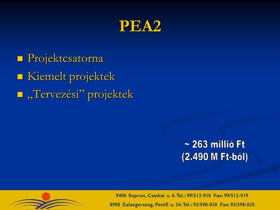 """PEA2 Projektcsatorna Projektcsatorna Kiemelt projektek Kiemelt projektek """"Tervezési projektek """"Tervezési projektek"""