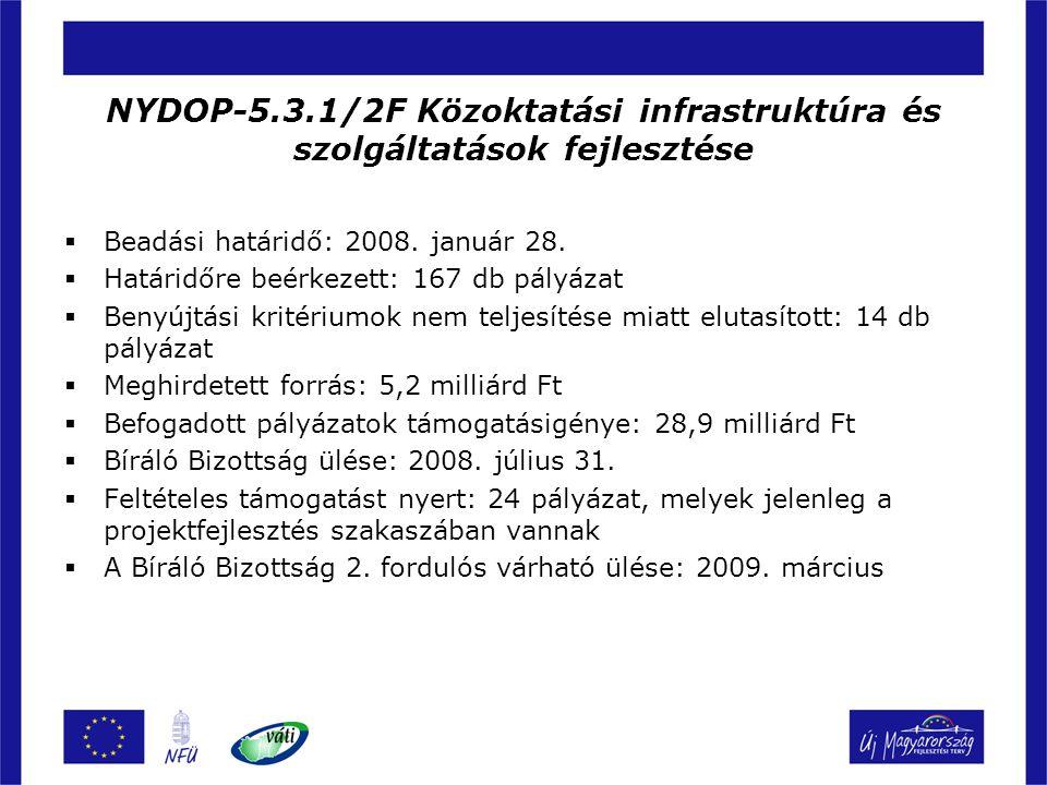 NYDOP-5.3.1/2/2F Közoktatási infrastruktúra és szolgáltatások fejlesztése  Pályázhatnak: legalább 60 pontot elért, azonban forráshiány miatt elutasított pályázatok, melyek száma 72 a régióban  Támogatott pályázatok várható száma: 6-25 db  Meghirdetett forrás: 3,15 milliárd Ft  Beadási határidő: 2008.