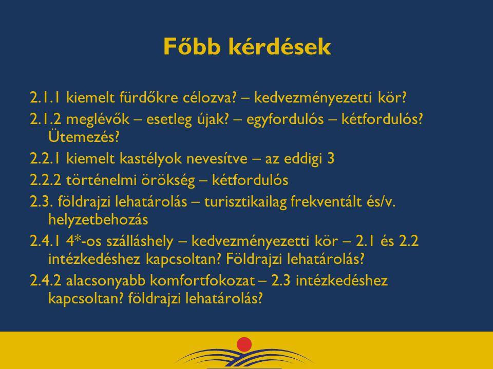 Projektek… 2.1 Balf, Bük, Zalakaros, Hévíz, Sárvár – 3 Mdr Ft, Letenye, Lenti, Mosonmagyaróvár, Kapuvár, Zalaegerszeg – Gébárti tó 2 Md Ft… 2.2 fertődi kastély 6,5 Md Ft, keszthelyi kastély 5 Md Ft, körmendi kastély, kőszegi vár 1 Md Ft, szombathelyi Iseum 1 Md Ft, Sopron….