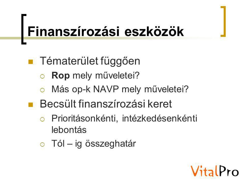 Finanszírozási eszközök Tématerület függően  Rop mely műveletei?  Más op-k NAVP mely műveletei? Becsült finanszírozási keret  Prioritásonkénti, int