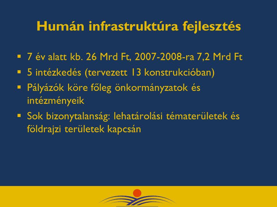 Humán infrastruktúra fejlesztés  7 év alatt kb. 26 Mrd Ft, 2007-2008-ra 7,2 Mrd Ft  5 intézkedés (tervezett 13 konstrukcióban)  Pályázók köre főleg