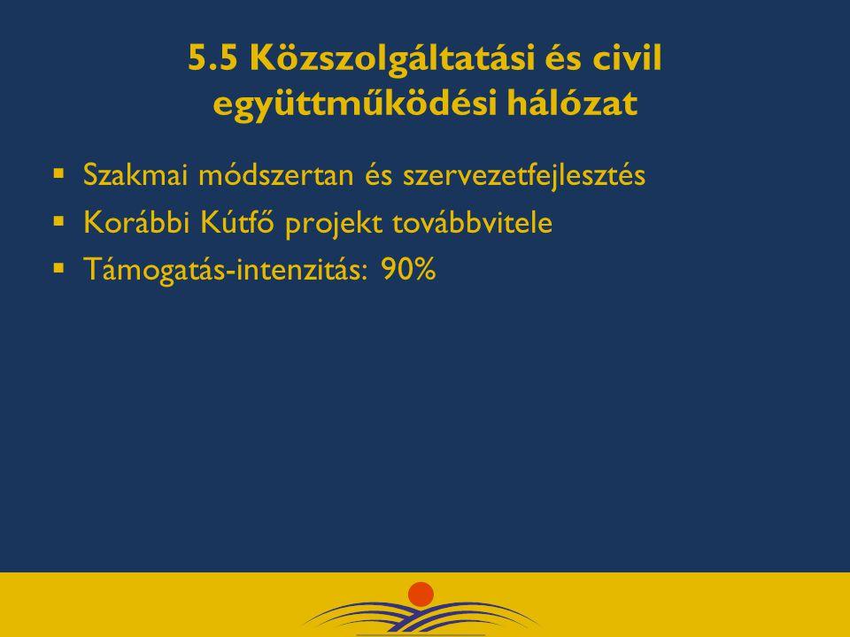 5.5 Közszolgáltatási és civil együttműködési hálózat  Szakmai módszertan és szervezetfejlesztés  Korábbi Kútfő projekt továbbvitele  Támogatás-inte