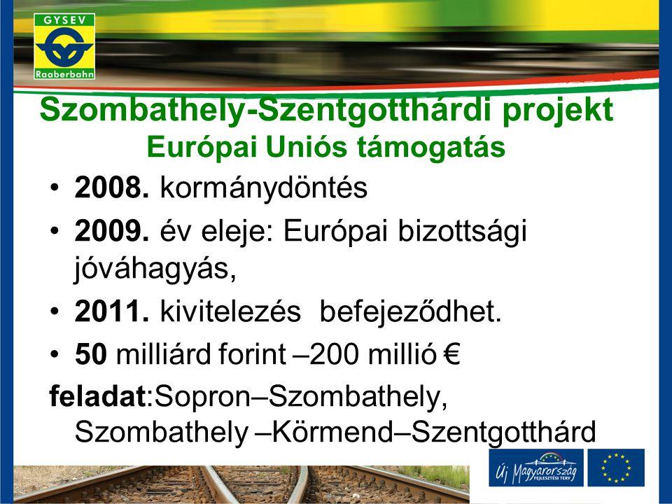 Szombathely-Szentgotthárdi projekt Európai Uniós támogatás 2008. kormánydöntés 2009. év eleje: Európai bizottsági jóváhagyás, 2011. kivitelezés befeje