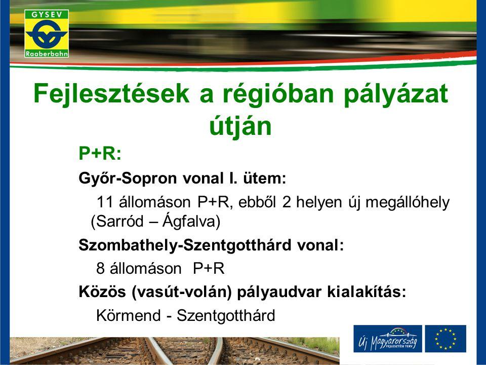 Fejlesztések a régióban pályázat útján P+R: Győr-Sopron vonal I. ütem: 11 állomáson P+R, ebből 2 helyen új megállóhely (Sarród – Ágfalva) Szombathely-
