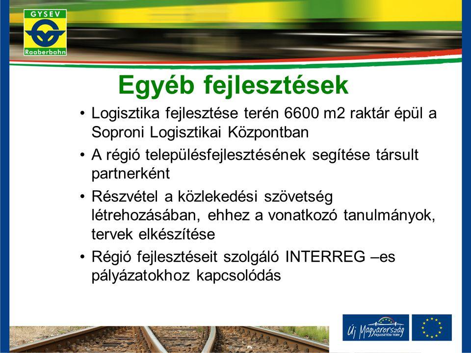 Egyéb fejlesztések Logisztika fejlesztése terén 6600 m2 raktár épül a Soproni Logisztikai Központban A régió településfejlesztésének segítése társult partnerként Részvétel a közlekedési szövetség létrehozásában, ehhez a vonatkozó tanulmányok, tervek elkészítése Régió fejlesztéseit szolgáló INTERREG –es pályázatokhoz kapcsolódás