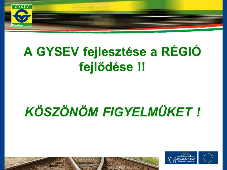 A GYSEV fejlesztése a RÉGIÓ fejlődése !! KÖSZÖNÖM FIGYELMÜKET !