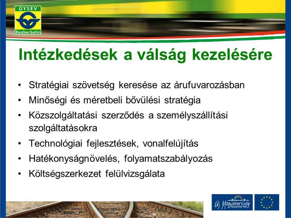 Stratégiai szövetség keresése az árufuvarozásban Minőségi és méretbeli bővülési stratégia Közszolgáltatási szerződés a személyszállítási szolgáltatásokra Technológiai fejlesztések, vonalfelújítás Hatékonyságnövelés, folyamatszabályozás Költségszerkezet felülvizsgálata Intézkedések a válság kezelésére