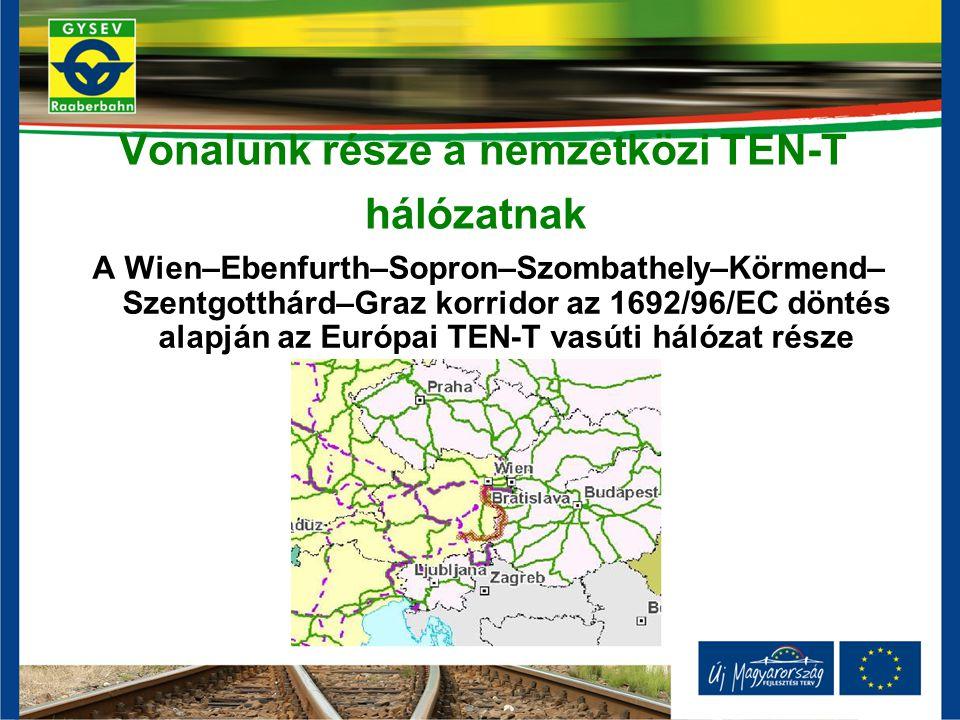 Vonalunk része a nemzetközi TEN-T hálózatnak A Wien–Ebenfurth–Sopron–SzombatheIy–Körmend– Szentgotthárd–Graz korridor az 1692/96/EC döntés alapján az Európai TEN-T vasúti hálózat része