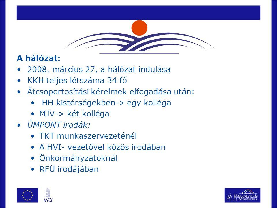 A hálózat: 2008.