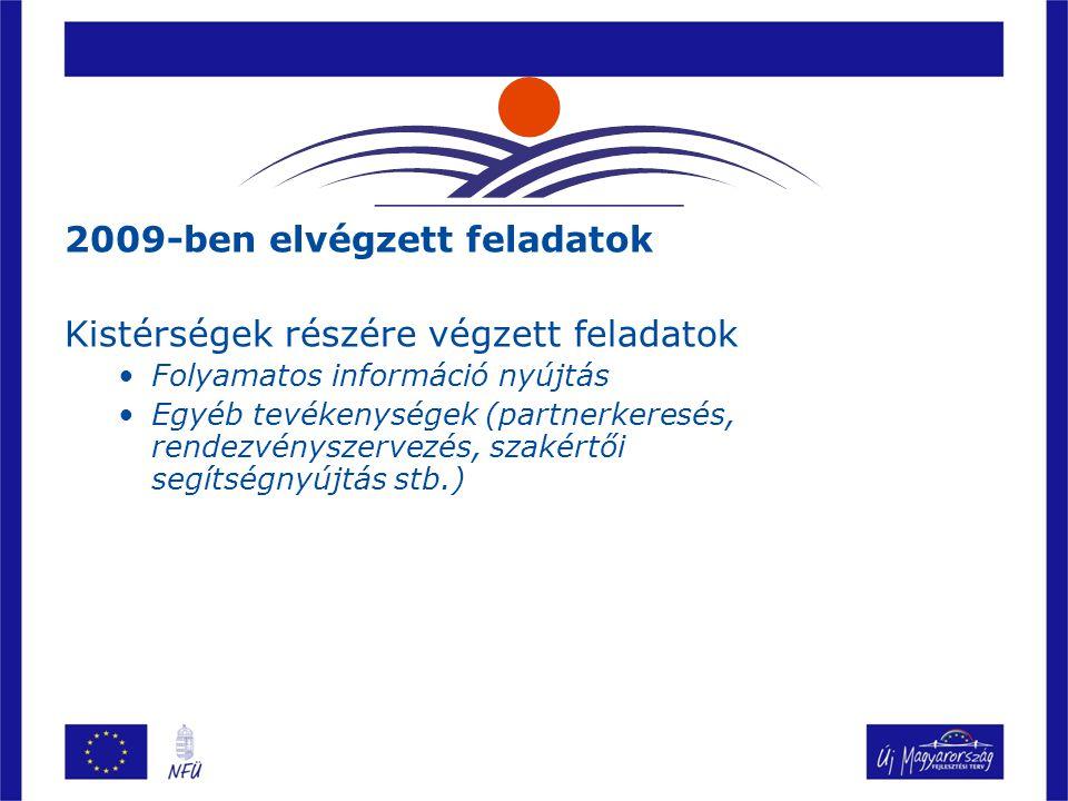 2009-ben elvégzett feladatok Kistérségek részére végzett feladatok Folyamatos információ nyújtás Egyéb tevékenységek (partnerkeresés, rendezvényszervezés, szakértői segítségnyújtás stb.)