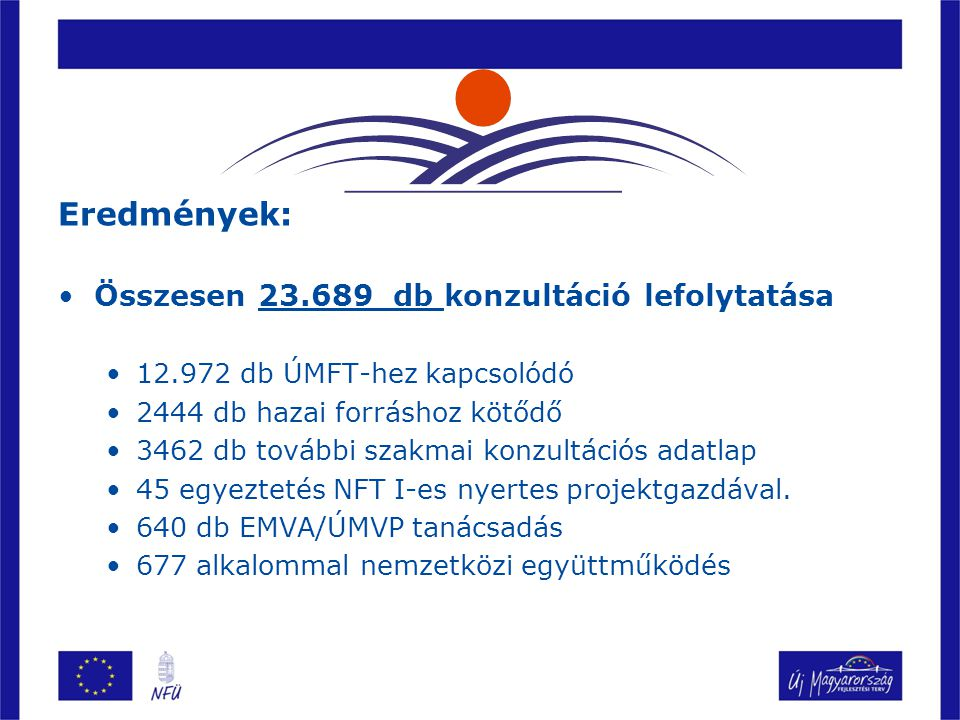 Eredmények: Összesen 23.689 db konzultáció lefolytatása 12.972 db ÚMFT-hez kapcsolódó 2444 db hazai forráshoz kötődő 3462 db további szakmai konzultációs adatlap 45 egyeztetés NFT I-es nyertes projektgazdával.