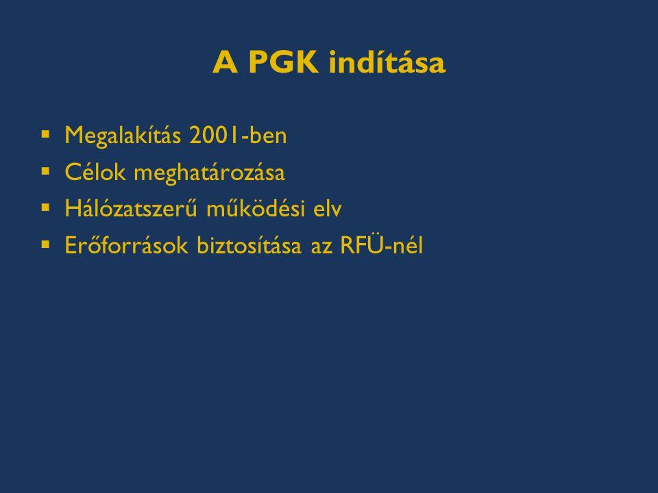 A PGK indítása  Megalakítás 2001-ben  Célok meghatározása  Hálózatszerű működési elv  Erőforrások biztosítása az RFÜ-nél