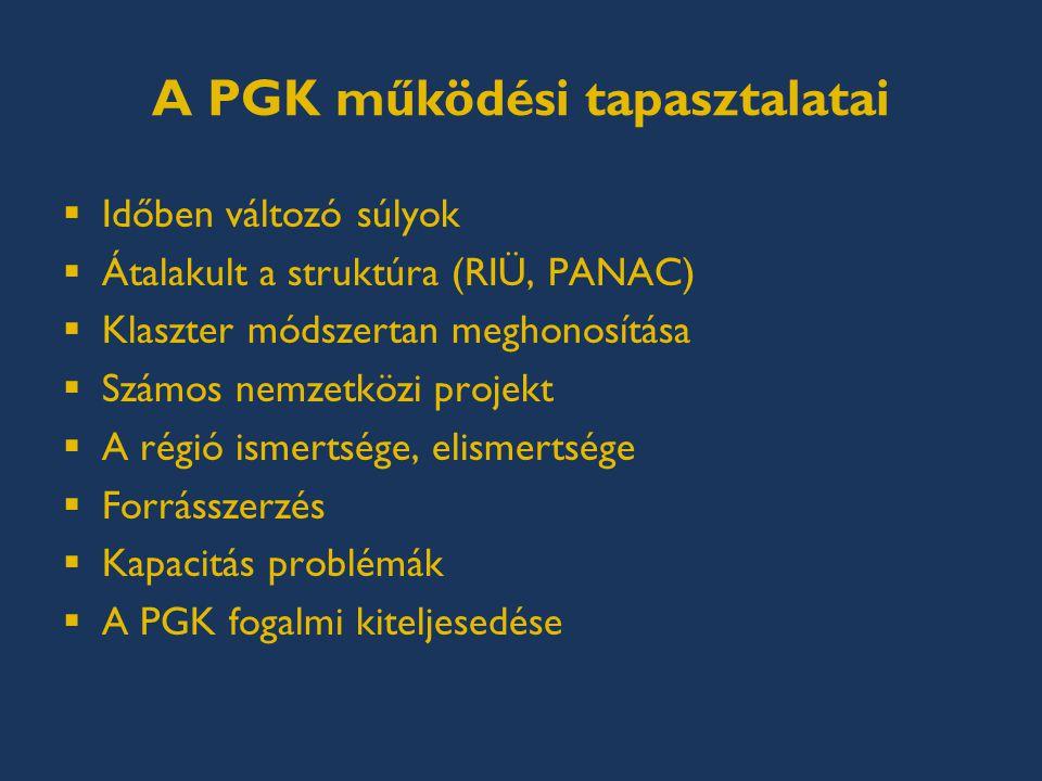 A PGK működési tapasztalatai  Időben változó súlyok  Átalakult a struktúra (RIÜ, PANAC)  Klaszter módszertan meghonosítása  Számos nemzetközi projekt  A régió ismertsége, elismertsége  Forrásszerzés  Kapacitás problémák  A PGK fogalmi kiteljesedése
