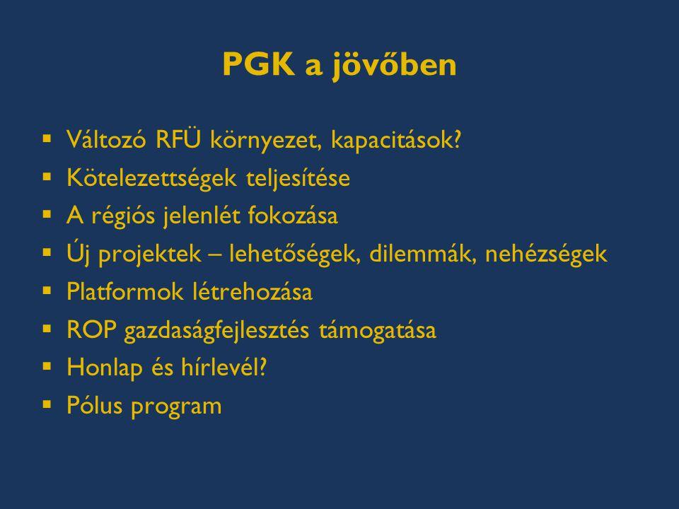 CEE-CN  Klaszter módszertan (EU Bizottság)  EU Klaszter politika megalapozása  FP6-s finanszírozás, 3 éves tartam, 2 millió EUR  15 partner  RFÜ munkacsomag felelős  Munkacsomagok  Nemzetközi jelenlét  Forrásszerzés (1 fő foglalkoztatása)