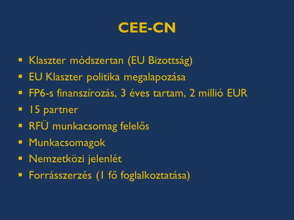 SUSEN  Az új lehetséges programok egyike  Fenntartható energia  Kihívás a régiónak (2x3 réteg)  INTERREG IV C.