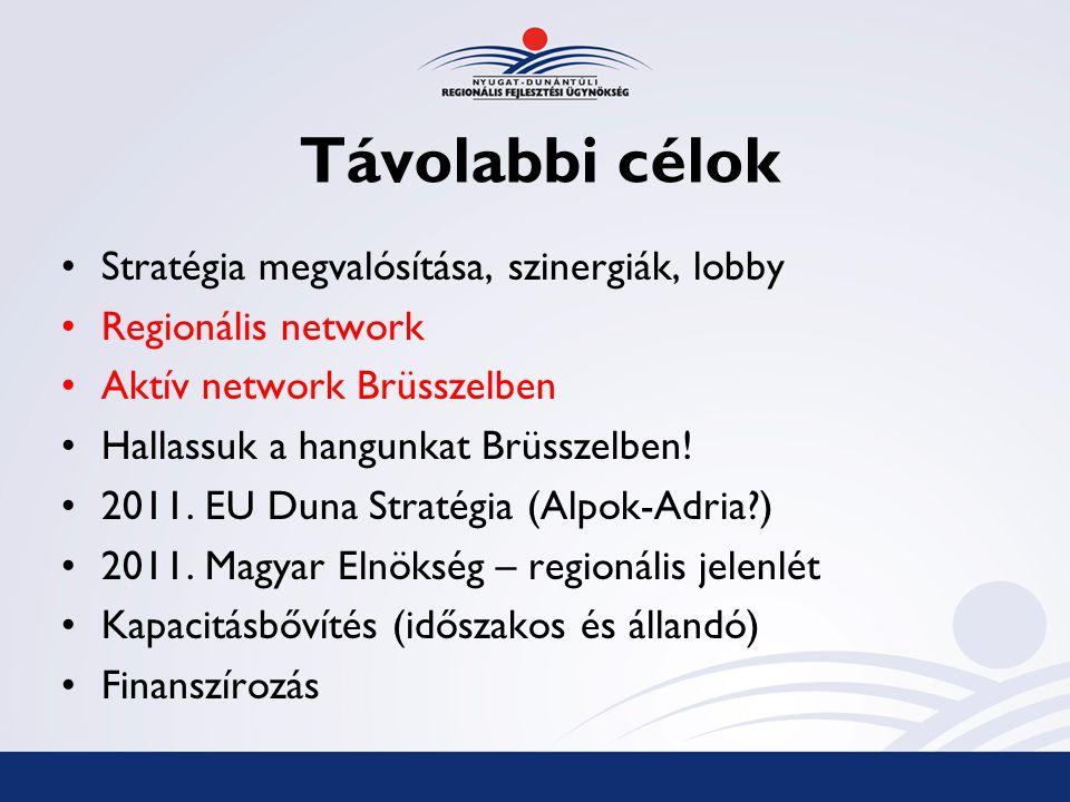 Távolabbi célok Stratégia megvalósítása, szinergiák, lobby Regionális network Aktív network Brüsszelben Hallassuk a hangunkat Brüsszelben.