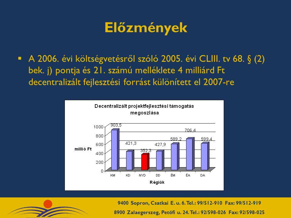 Előzmények  A 2006.évi költségvetésről szóló 2005.
