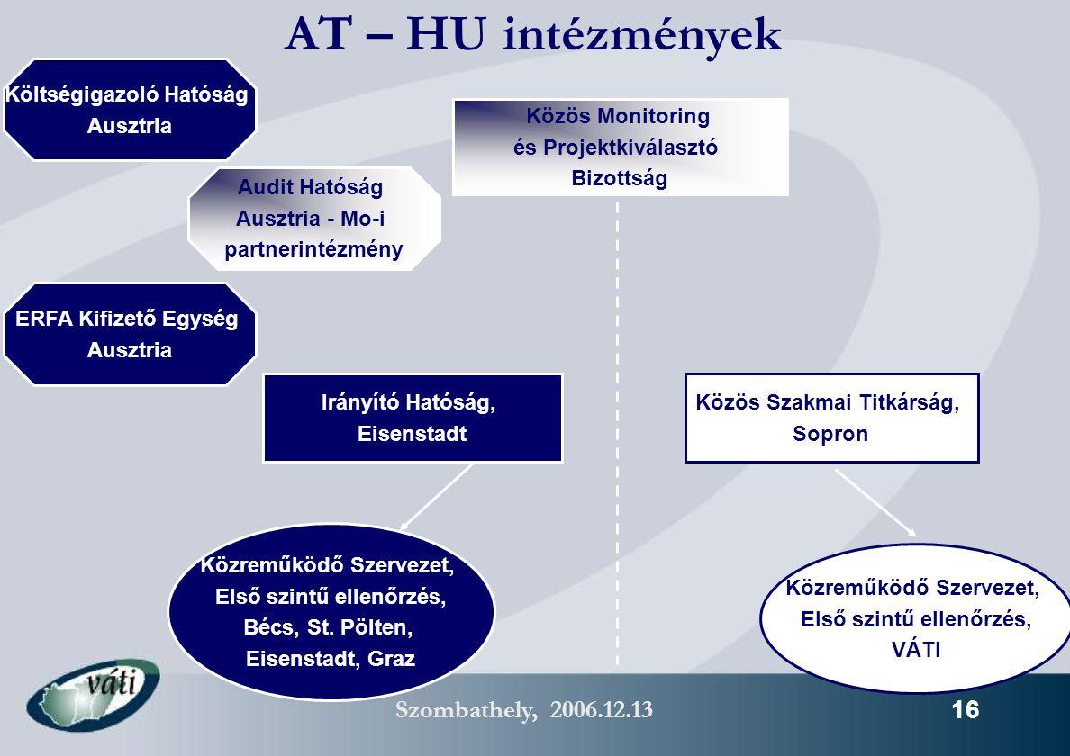 Szombathely, 2006.12.13 16 AT – HU intézmények Közös Monitoring és Projektkiválasztó Bizottság Irányító Hatóság, Eisenstadt Közreműködő Szervezet, Első szintű ellenőrzés, Bécs, St.