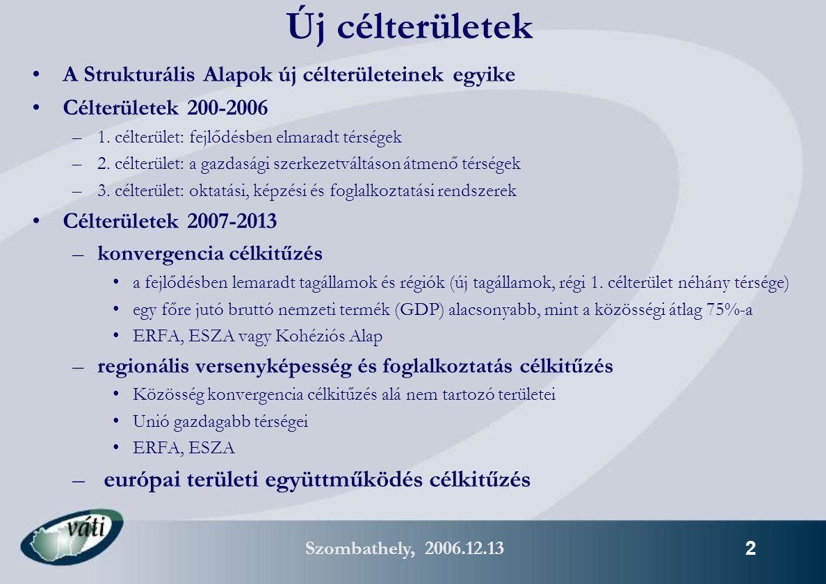 Szombathely, 2006.12.13 23 HU – HR 2007 -2013 tervezett stratégia (1) 1.