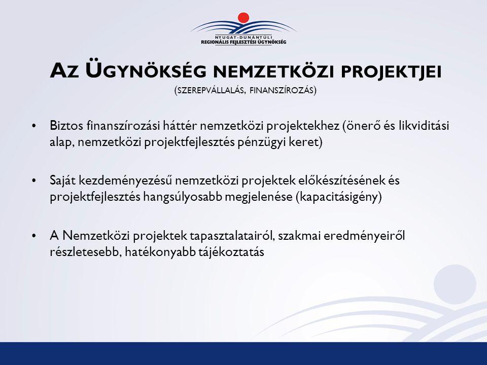 A Z Ü GYNÖKSÉG NEMZETKÖZI PROJEKTJEI ( SZEREPVÁLLALÁS, FINANSZÍROZÁS ) Biztos finanszírozási háttér nemzetközi projektekhez (önerő és likviditási alap, nemzetközi projektfejlesztés pénzügyi keret) Saját kezdeményezésű nemzetközi projektek előkészítésének és projektfejlesztés hangsúlyosabb megjelenése (kapacitásigény) A Nemzetközi projektek tapasztalatairól, szakmai eredményeiről részletesebb, hatékonyabb tájékoztatás