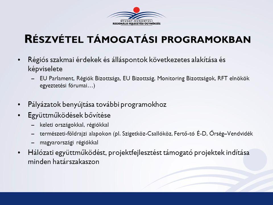 R ÉSZVÉTEL TÁMOGATÁSI PROGRAMOKBAN Régiós szakmai érdekek és álláspontok következetes alakítása és képviselete –EU Parlament, Régiók Bizottsága, EU Bizottság, Monitoring Bizottságok, RFT elnökök egyeztetési fórumai…) Pályázatok benyújtása további programokhoz Együttműködések bővítése –keleti országokkal, régiókkal –természeti-földrajzi alapokon (pl.