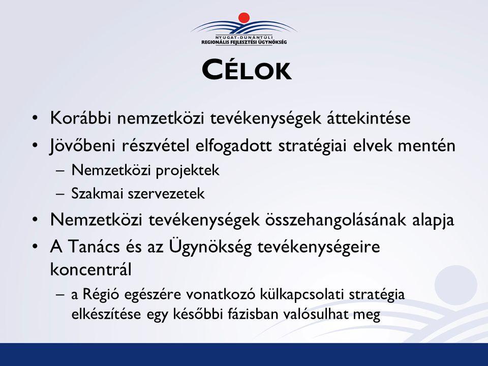 K ÖSZÖNÖM MEGTISZTELŐ FIGYELMÉT !