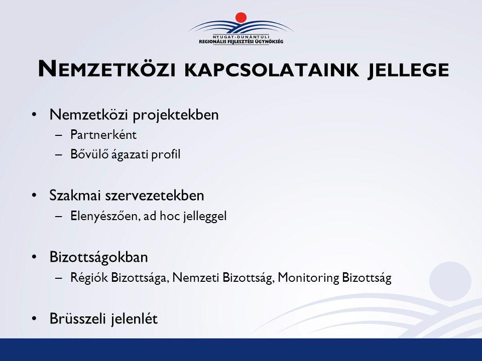 N EMZETKÖZI KAPCSOLATAINK JELLEGE Nemzetközi projektekben –Partnerként –Bővülő ágazati profil Szakmai szervezetekben –Elenyészően, ad hoc jelleggel Bizottságokban –Régiók Bizottsága, Nemzeti Bizottság, Monitoring Bizottság Brüsszeli jelenlét