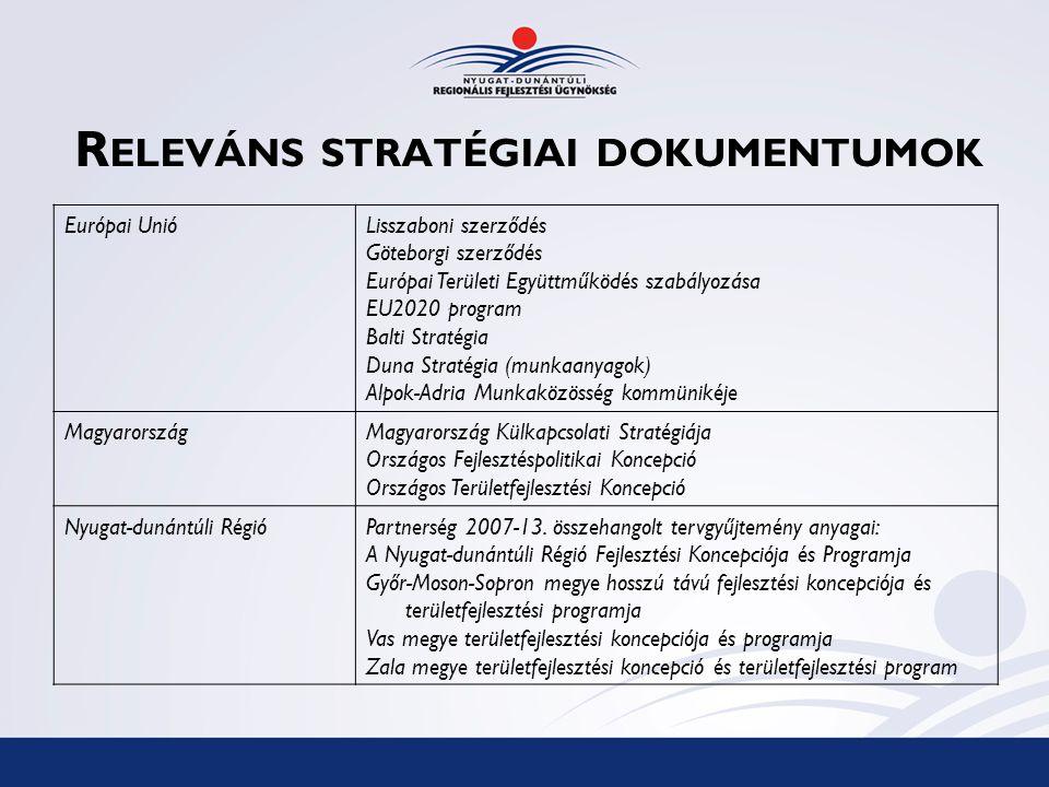 R ELEVÁNS STRATÉGIAI DOKUMENTUMOK Európai UnióLisszaboni szerződés Göteborgi szerződés Európai Területi Együttműködés szabályozása EU2020 program Balt