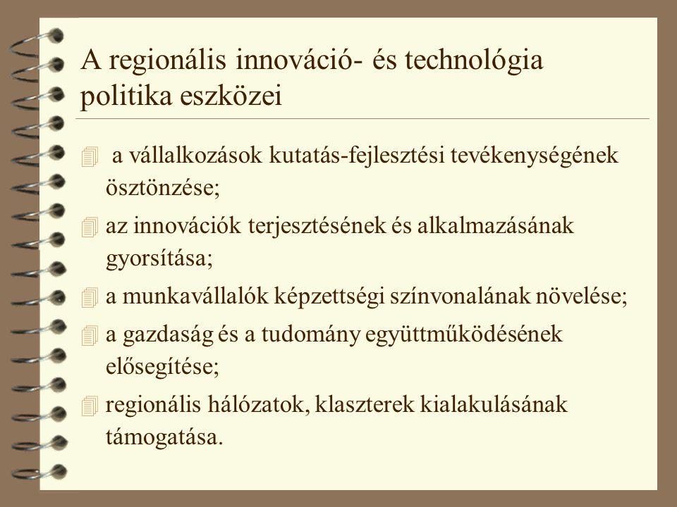 A regionális innováció- és technológia politika eszközei 4 a vállalkozások kutatás-fejlesztési tevékenységének ösztönzése; 4 az innovációk terjesztésé