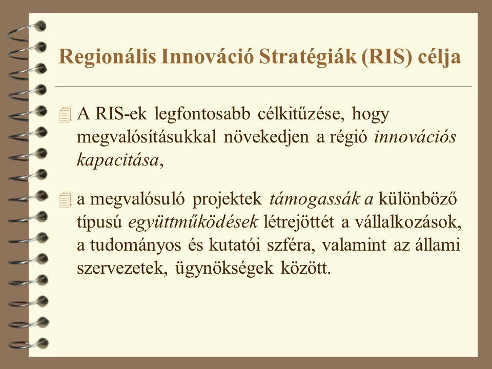 Regionális Innováció Stratégiák (RIS) célja 4 A RIS-ek legfontosabb célkitűzése, hogy megvalósításukkal növekedjen a régió innovációs kapacitása, 4 a