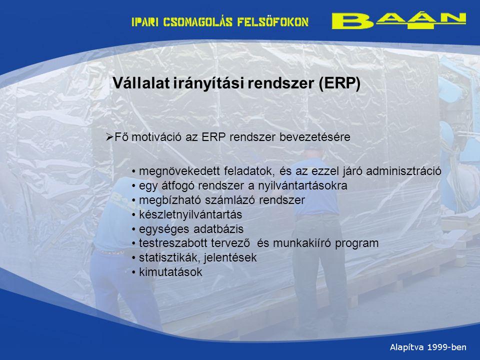 Vállalat irányítási rendszer (ERP)  Fő motiváció az ERP rendszer bevezetésére megnövekedett feladatok, és az ezzel járó adminisztráció egy átfogó rendszer a nyilvántartásokra megbízható számlázó rendszer készletnyilvántartás egységes adatbázis testreszabott tervező és munkakiíró program statisztikák, jelentések kimutatások