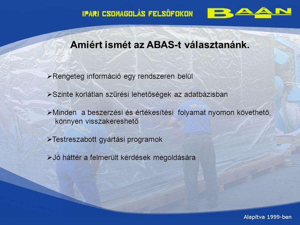 Amiért ismét az ABAS-t választanánk.