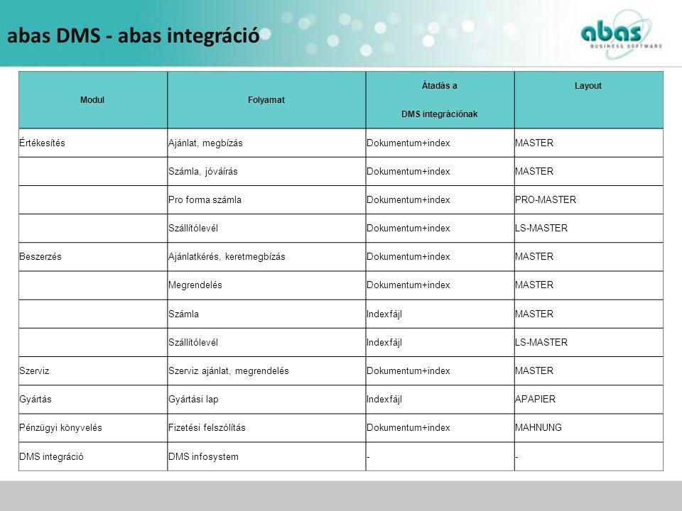abas DMS - abas integráció ModulFolyamat Átadás aLayout DMS integrációnak ÉrtékesítésAjánlat, megbízásDokumentum+indexMASTER Számla, jóváírásDokumentu