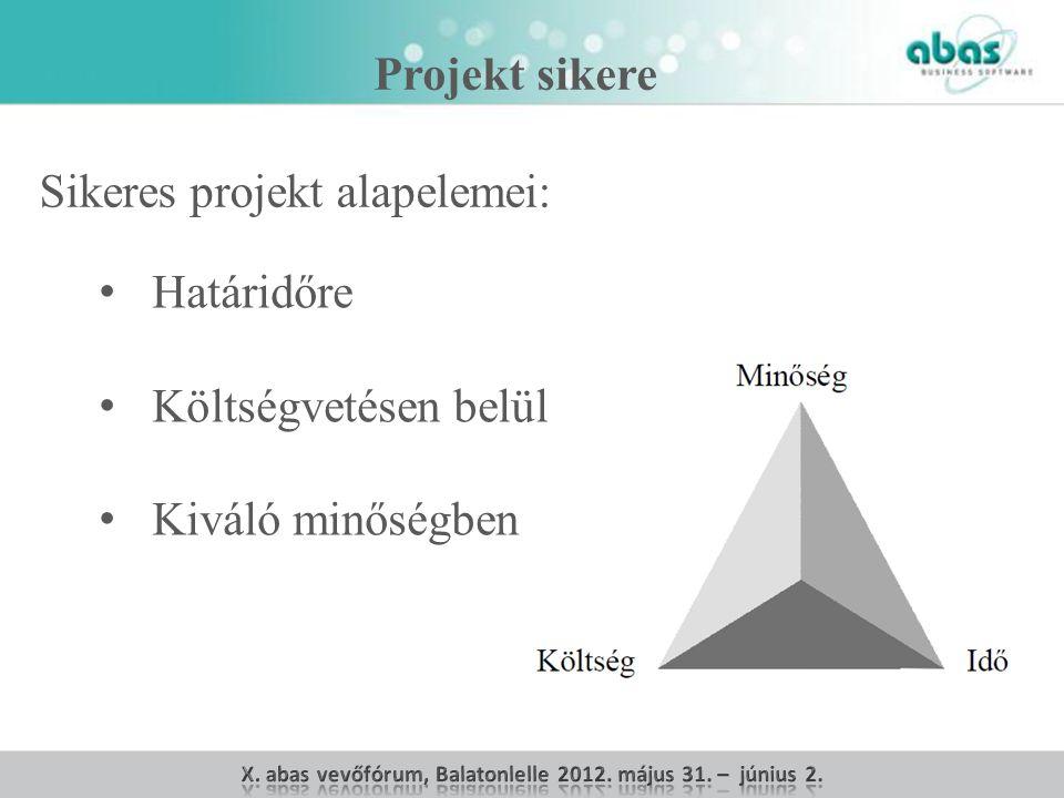 Projekt sikere Sikeres projekt alapelemei: Határidőre Költségvetésen belül Kiváló minőségben