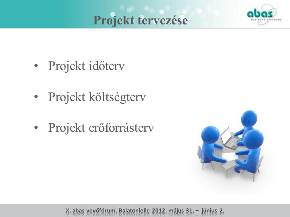 Projekt tervezése Projekt időterv Projekt költségterv Projekt erőforrásterv