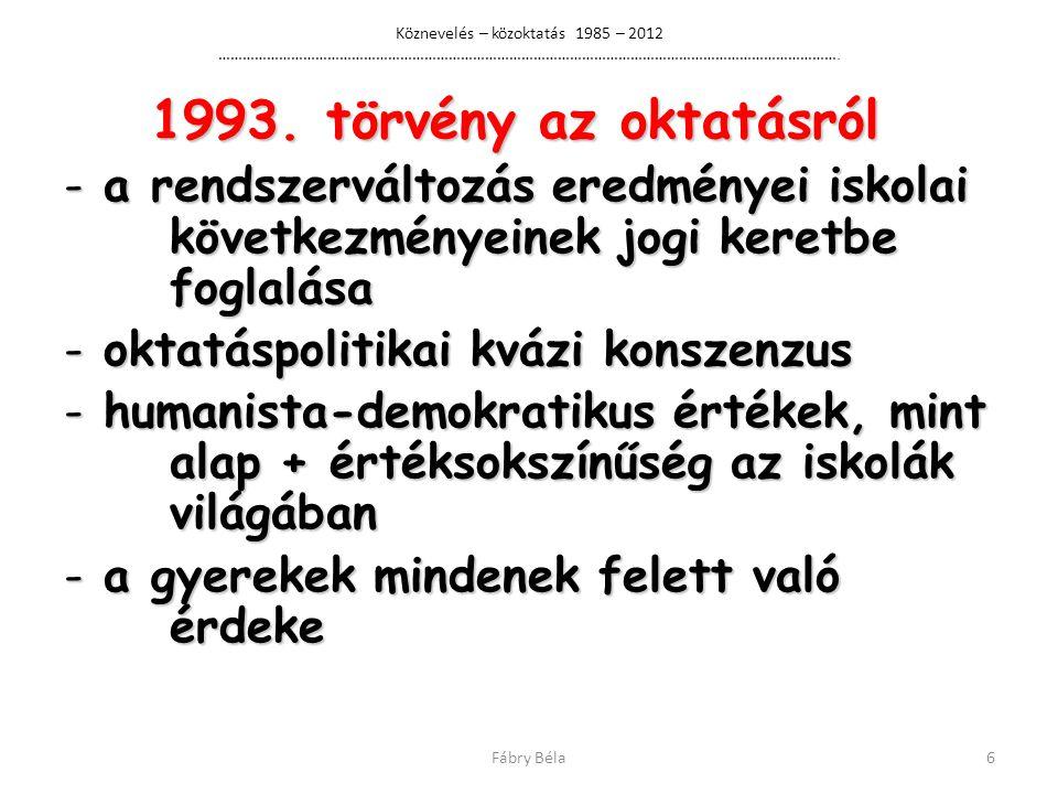 Köznevelés – közoktatás 1985 – 2012 ……………………………………………………………………………………………………………………………………….