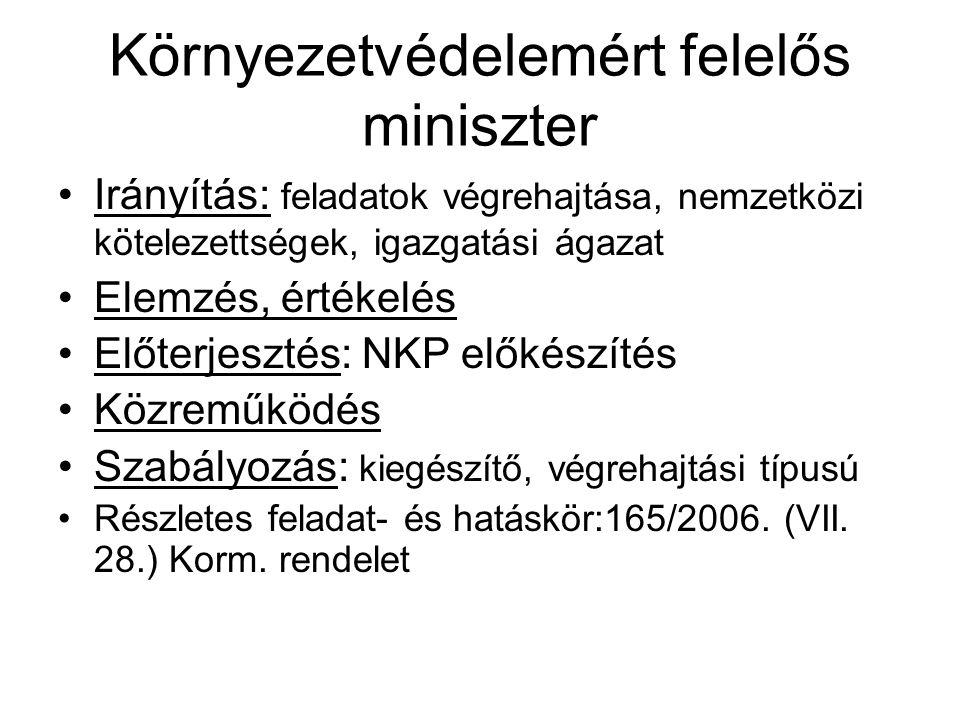 Országos Környezetvédelmi Tanács Kormány javaslattevő, véleményező, tanácsadó szerve 22 tagú testület, társelnök: környezetvédelemért felelős miniszte