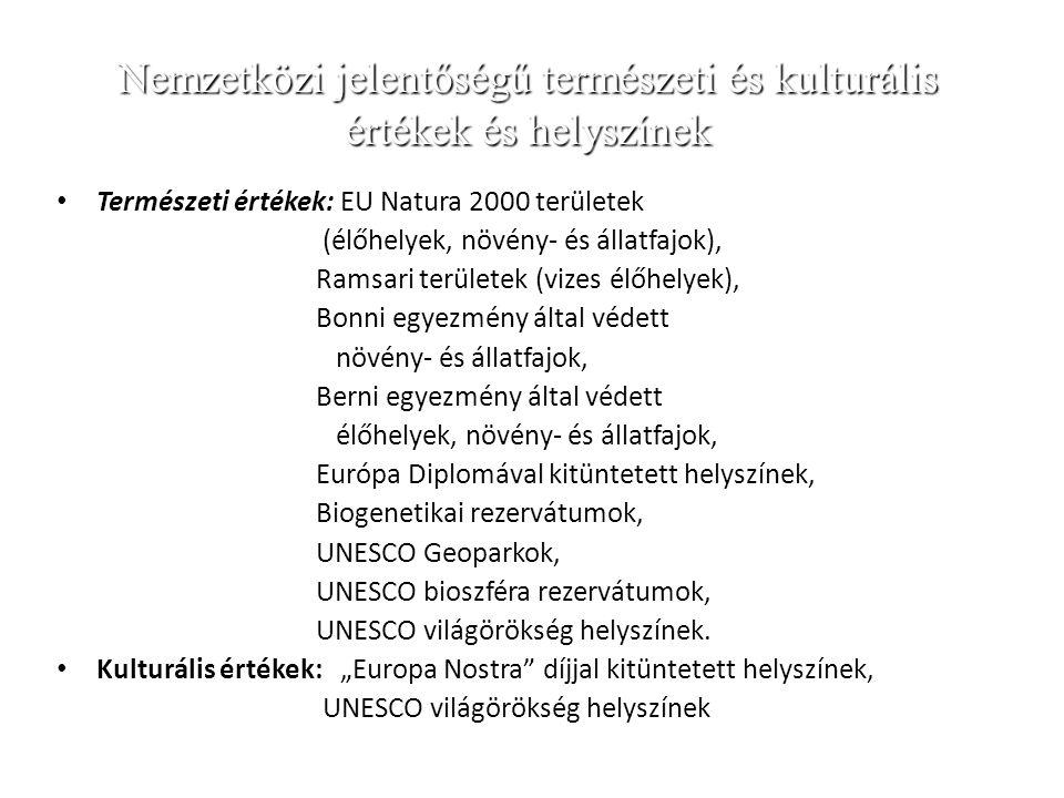 Nemzetközi jelentőségű természeti és kulturális értékek és helyszínek Természeti értékek: EU Natura 2000 területek (élőhelyek, növény- és állatfajok),