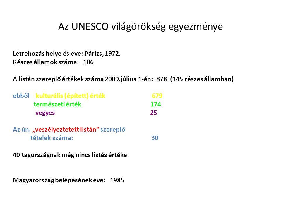 Az UNESCO világörökség egyezménye Létrehozás helye és éve: Párizs, 1972. Részes államok száma: 186 A listán szereplő értékek száma 2009.július 1-én: 8