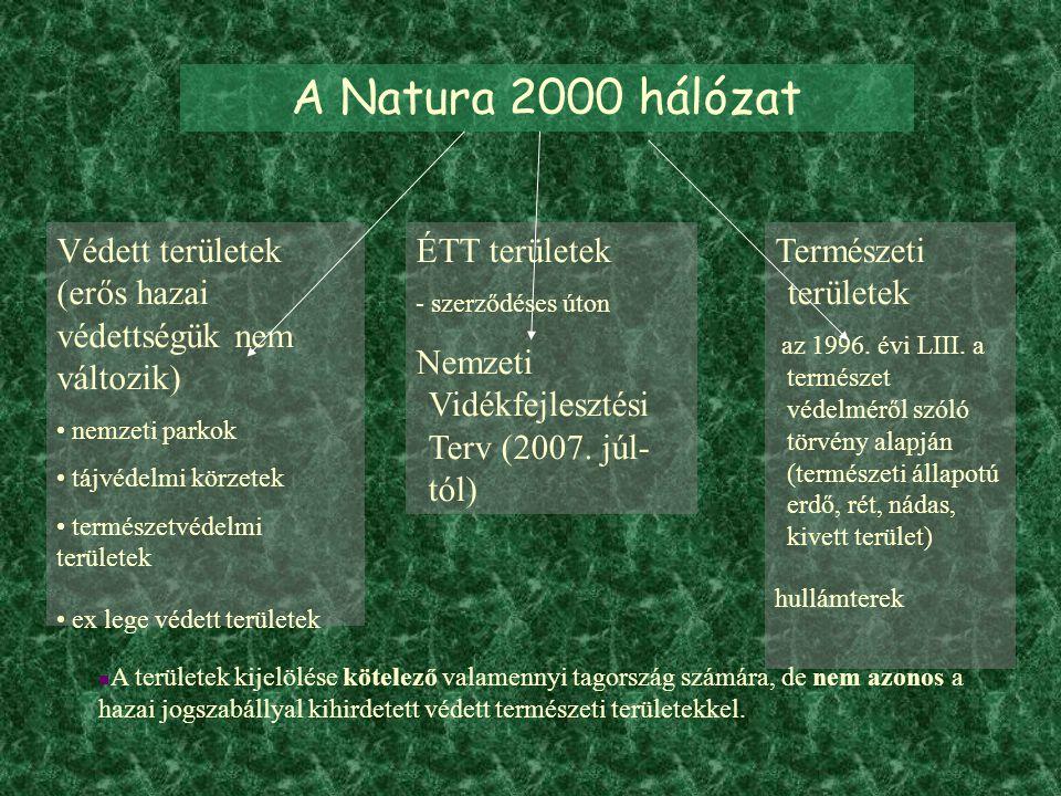 A Natura 2000 hálózat Védett területek (erős hazai védettségük nem változik) nemzeti parkok tájvédelmi körzetek természetvédelmi területek ex lege védett területek Természeti területek az 1996.