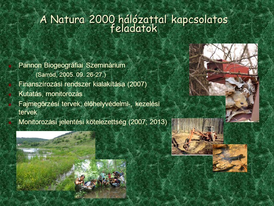 A Natura 2000 hálózattal kapcsolatos feladatok Pannon Biogeográfiai Szeminárium (Sarród, 2005. 09. 26-27.) Finanszírozási rendszer kialakítása (2007)