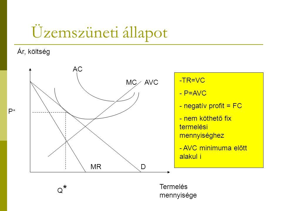 Kínálati függvény  NEM határozható meg  A keresleti függvénytől függően ugyanazon mennyiséget különböző áron értékesíthet Ár P 1 P 2 Q* MR MR' DD' MC
