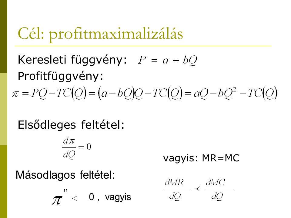 A kereslet rugalmassága, a teljes bevétel és a határbevétel összefüggése P,M R TR Termelés mennyisége ε>1ε>1 ε<1ε<1 ε=1ε=1 MR